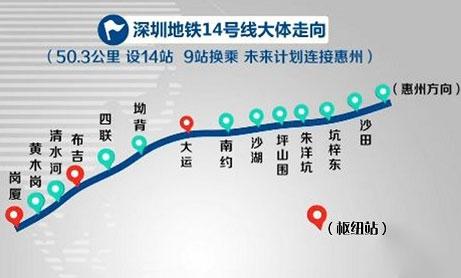 深圳地铁14号线